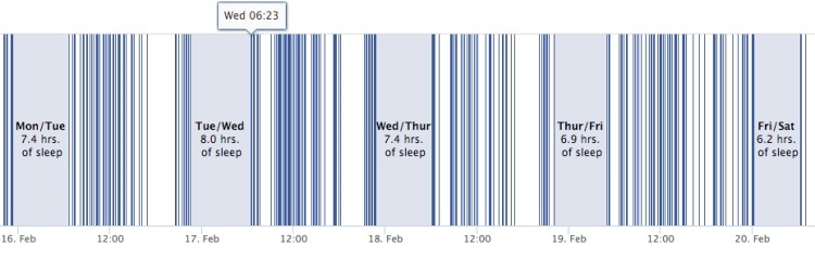 sleep-monitor-facebook