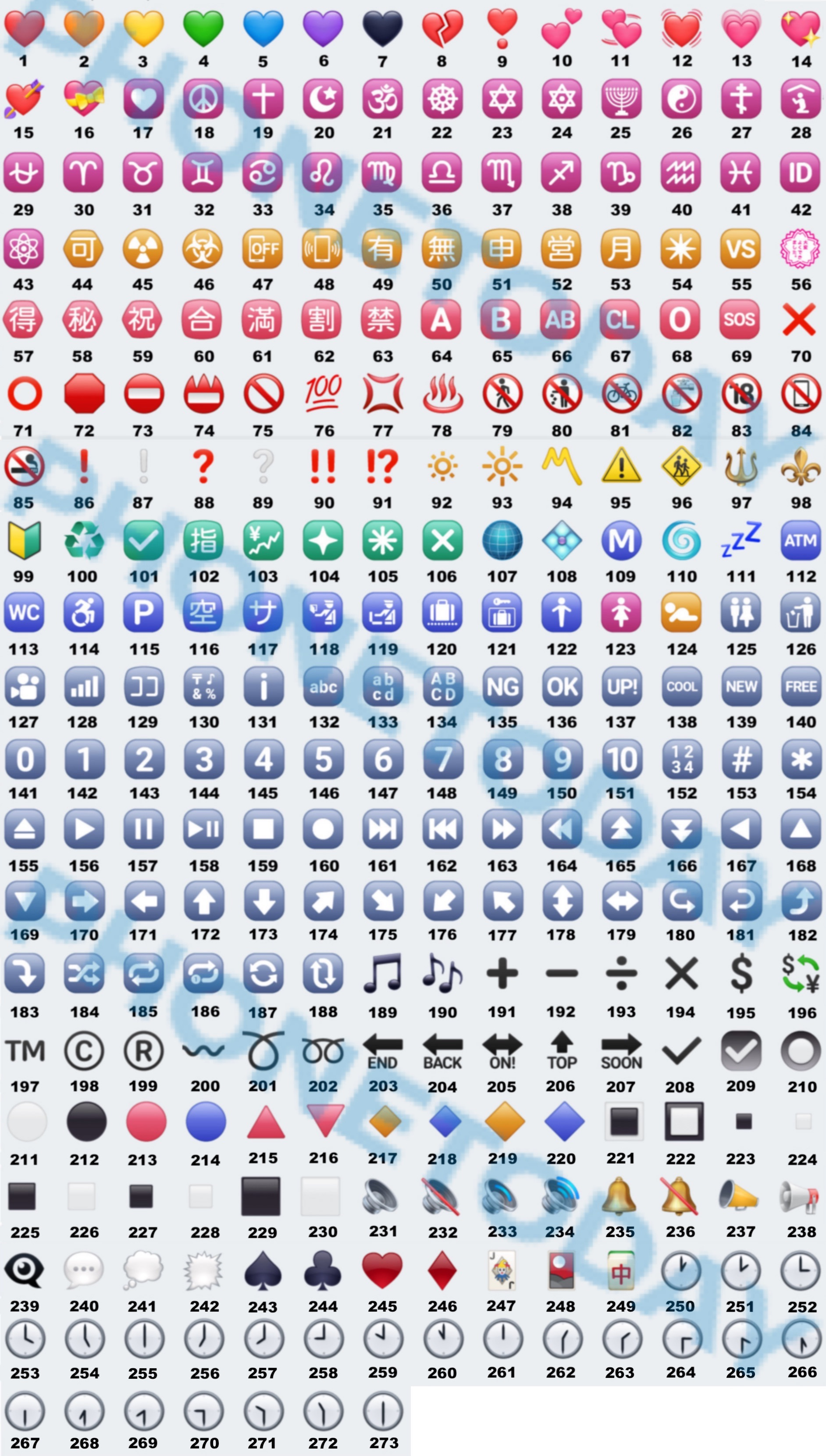 Emoticon WhatsApp: significato simboli